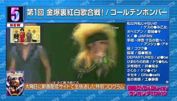 6/24(土)「CDTV」で金爆裏紅白ランクイン※動画